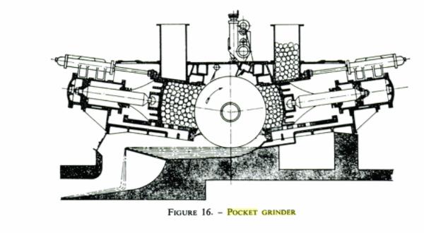 pocket grinder.PNG